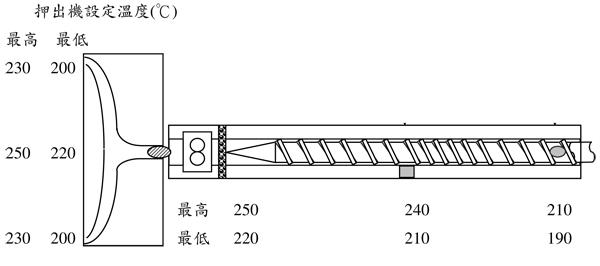 冰箱板材专用材料台湾奇美ABS PA-747S的特性及其加工建议条件