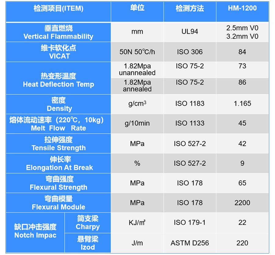 铅酸蓄电池外壳用阻燃ABS塑料颗粒_看图王