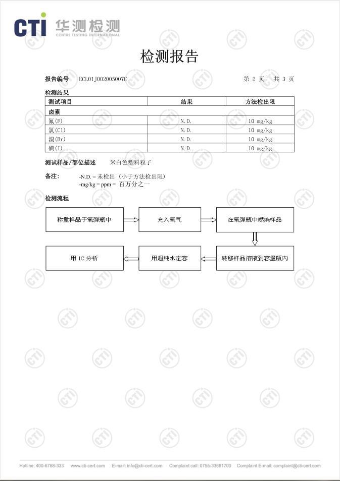 PC ABS合金 pc-345 检测报告 02