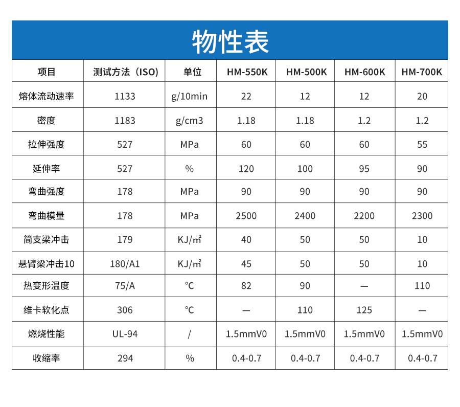 阻燃PC-ABS详情页_04