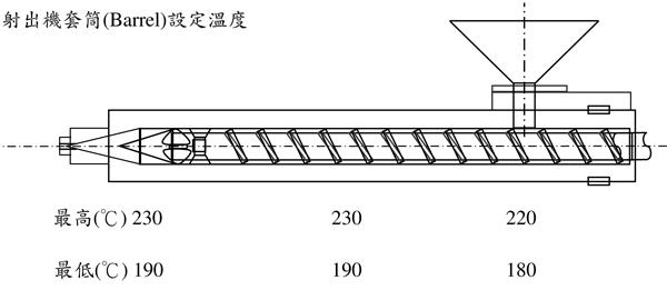 台湾奇美高流动级ABS PA-757H的用途及其加工建议条件
