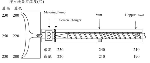 奇美押出级ABS PA-749SK用途及其加工建议条件