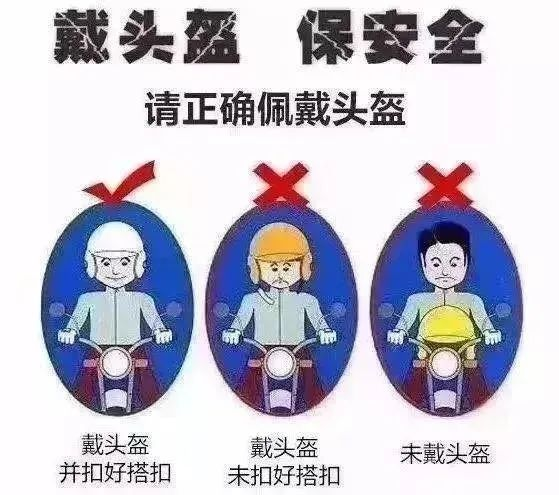 正确佩戴头盔--PC/ABS合金头盔料