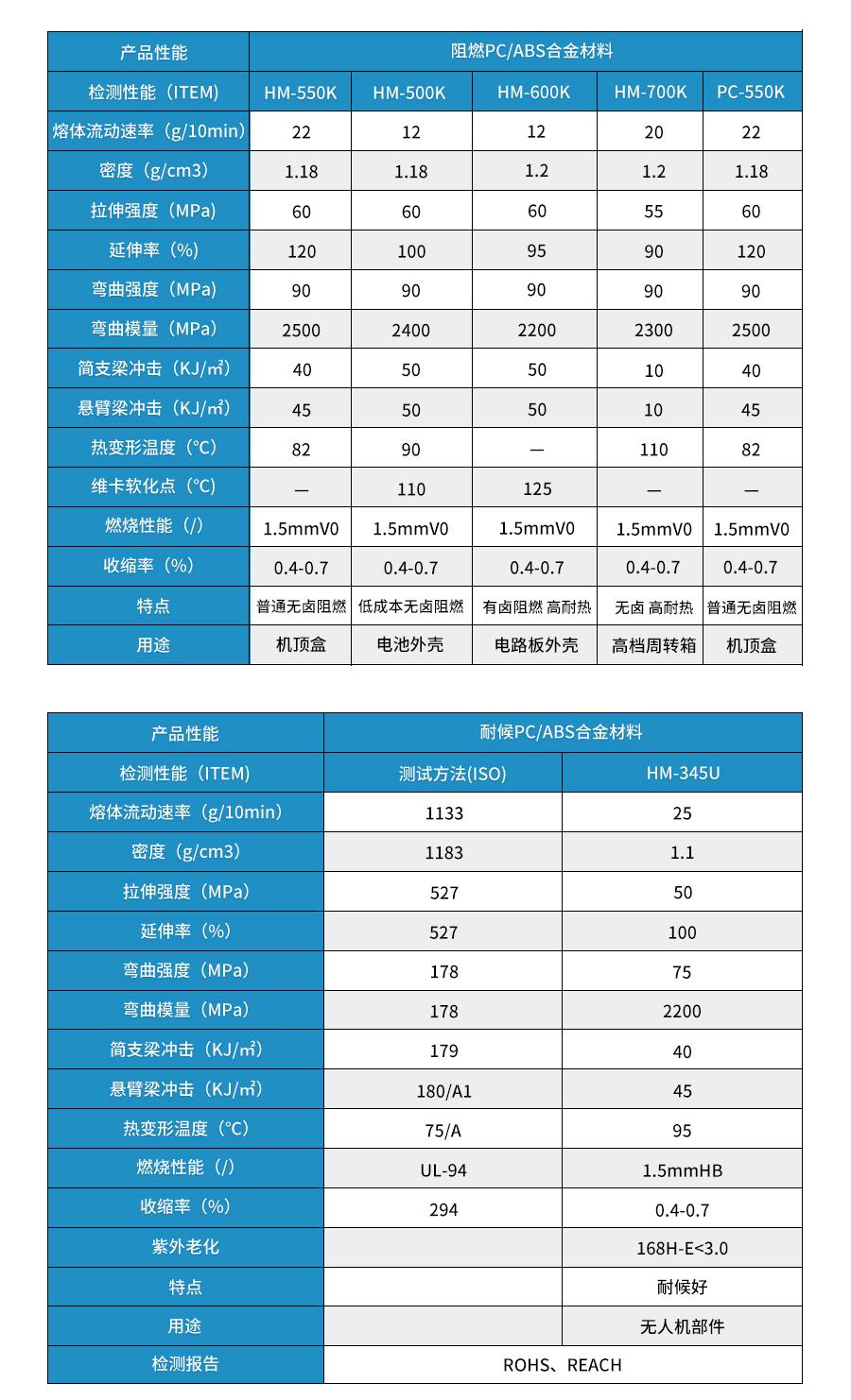 PC-ABS原料颗粒详情_06