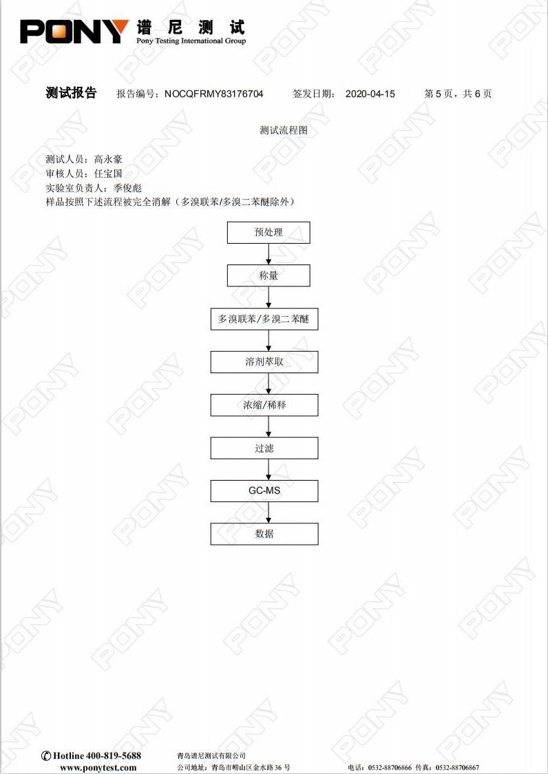 熔喷无纺布专用料M1500 Rohs 2.0非金属测试报告 05