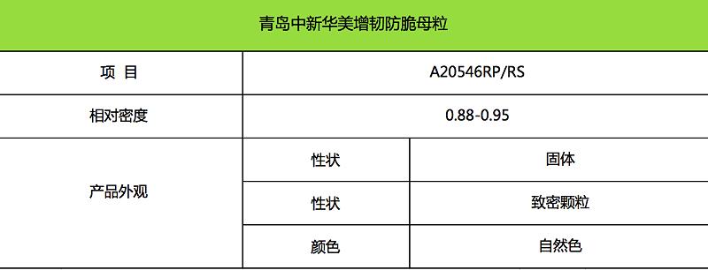 青岛中新华美熔喷布专用增韧防脆母粒