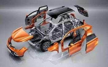 详解汽车材料的应用及其特点