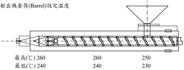 耐热级ASA材料台湾奇美PW-978B的用途及加工建议条件