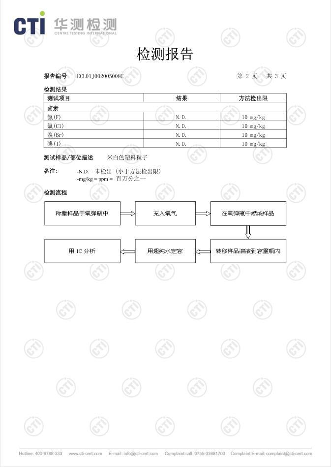 PC_ABS合金 本色 PC-385卤素检测报告 02