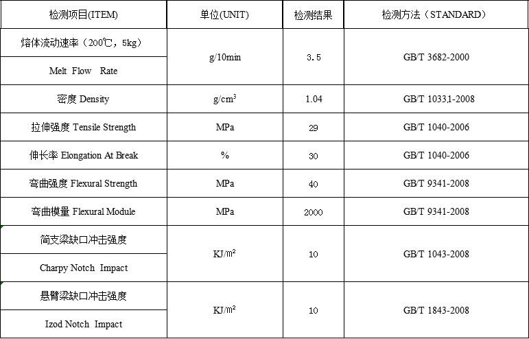 青岛中新华美金标卡板专用料物性指标