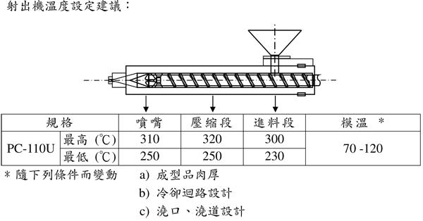 台湾奇美耐候级PC-110U的用途及其加工建议条件