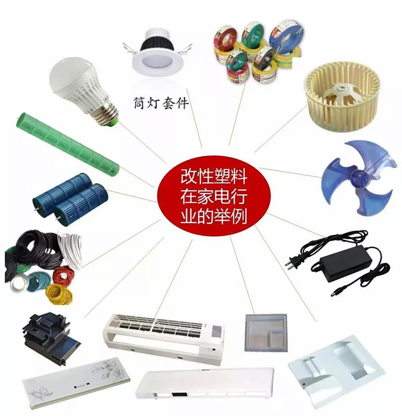 改性塑料在家电领域的部分应用