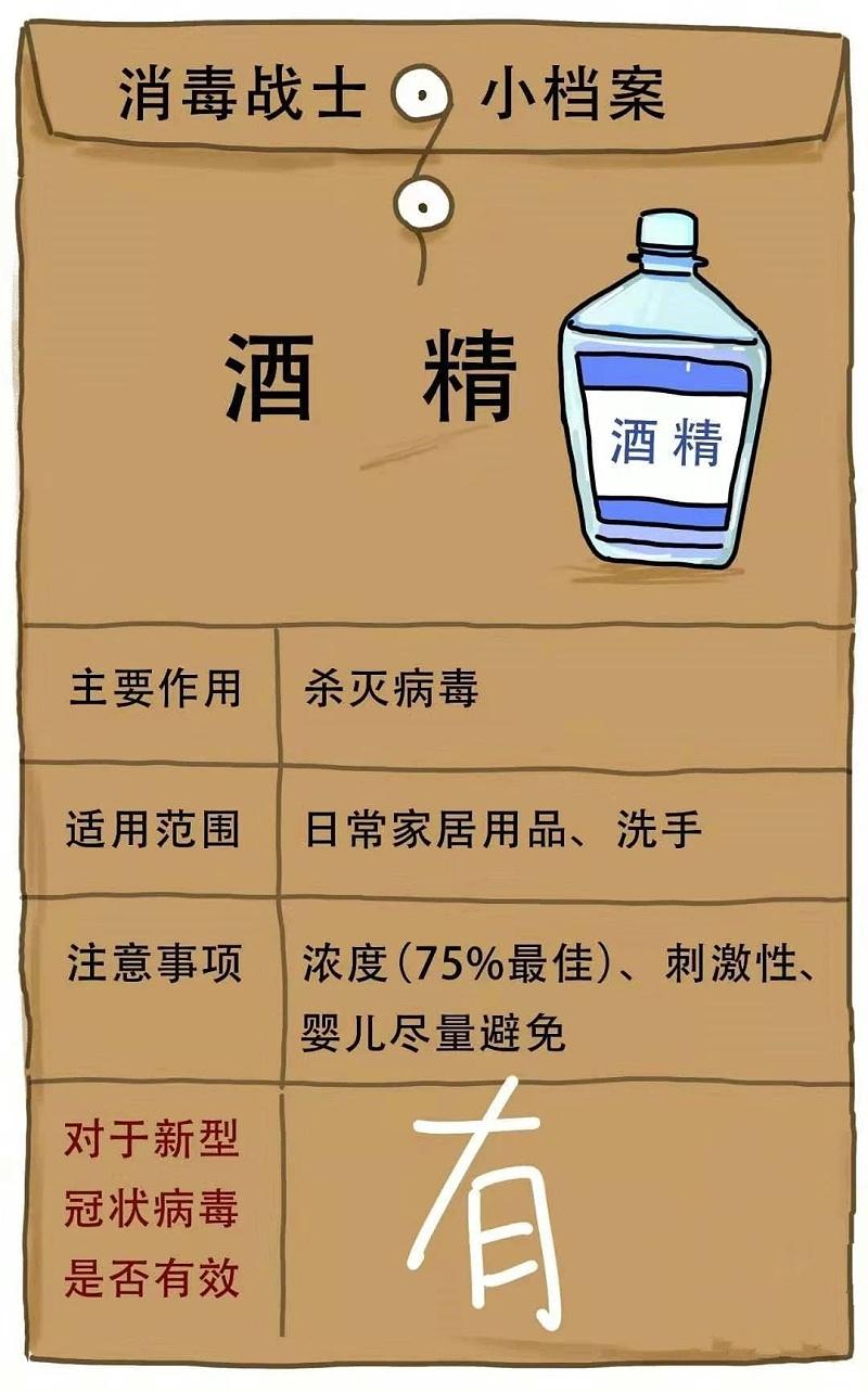 75%酒精正确使用方法--中新华美改性塑料