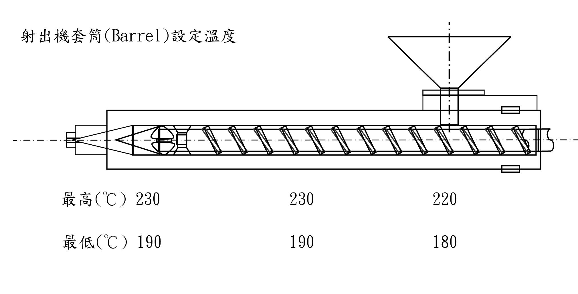 详解台湾奇美ABS材料 PA-709的用途及其加工建议条件