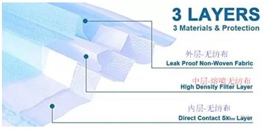 聚丙烯熔喷料供应--青岛中新华美