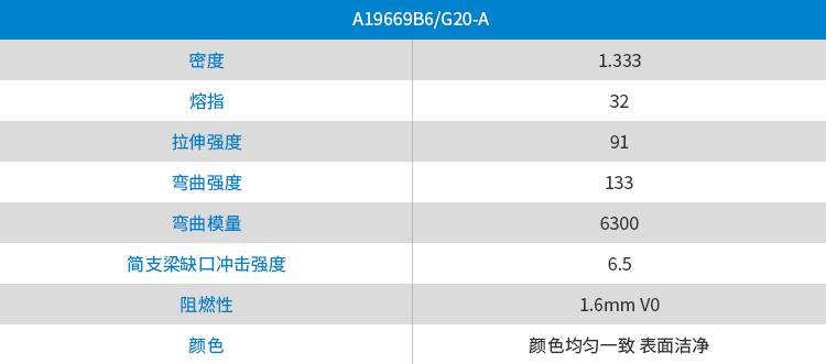 青岛中新华美热交换芯体框架用材料物性表