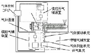 详解改性pp厚壁注塑件缩水怎么办?