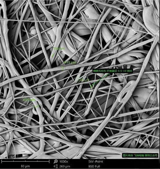 熔喷布为何添加驻极母粒--中新华美改性塑料
