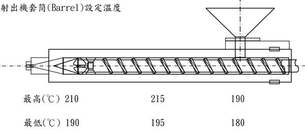 奇美亚克力CM-211的用途及其加工建议条件