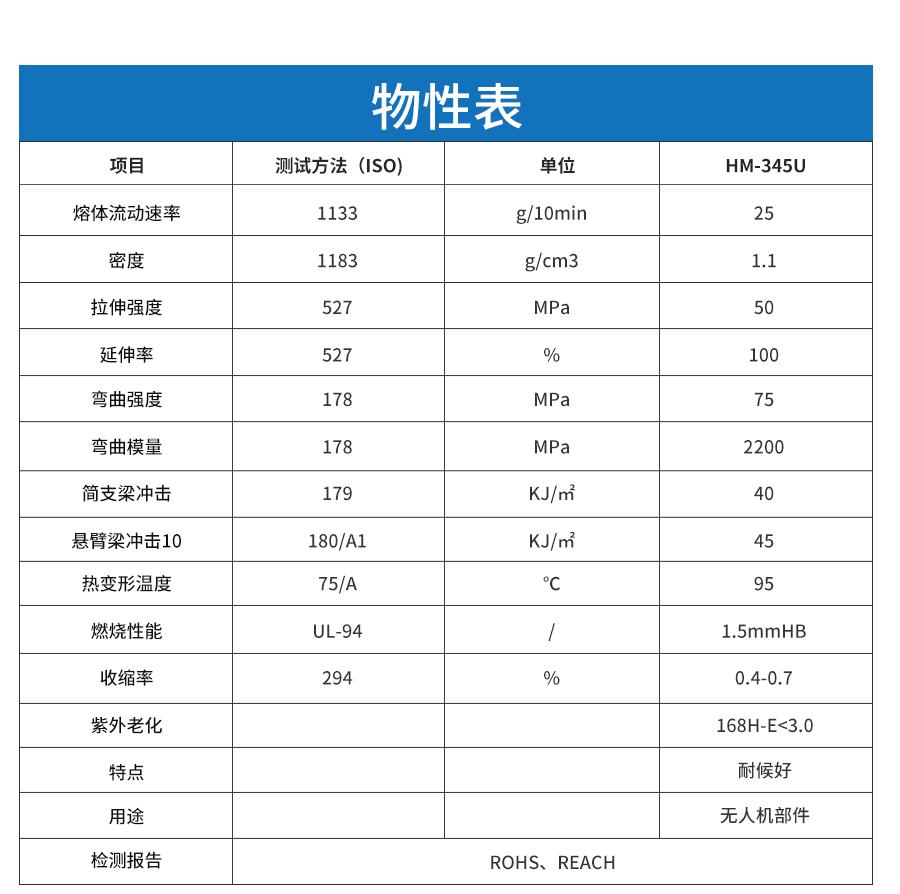 耐候PC-ABS详情页_03